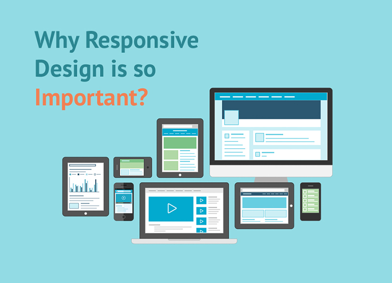 Why responsive design is so important?
