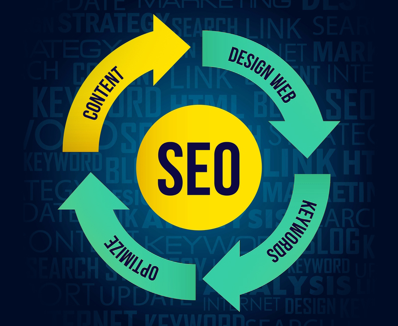 How to Create More Effective SEO Content?